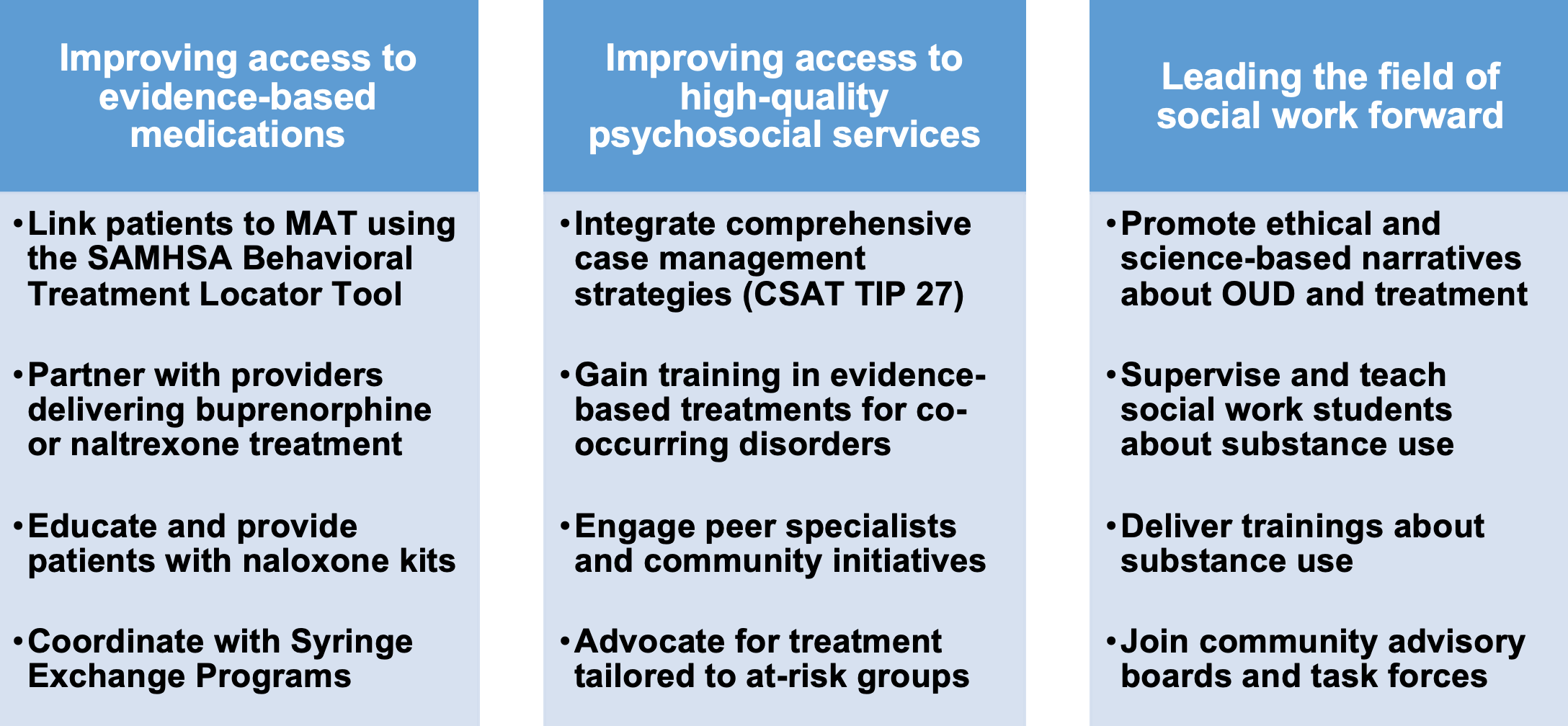 Practical Strategies for Social Workers to Combat the Opioid Epidemic