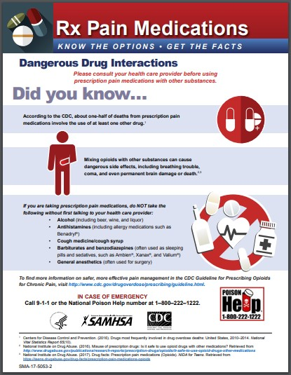 Fact sheet of dangerous drug interactions
