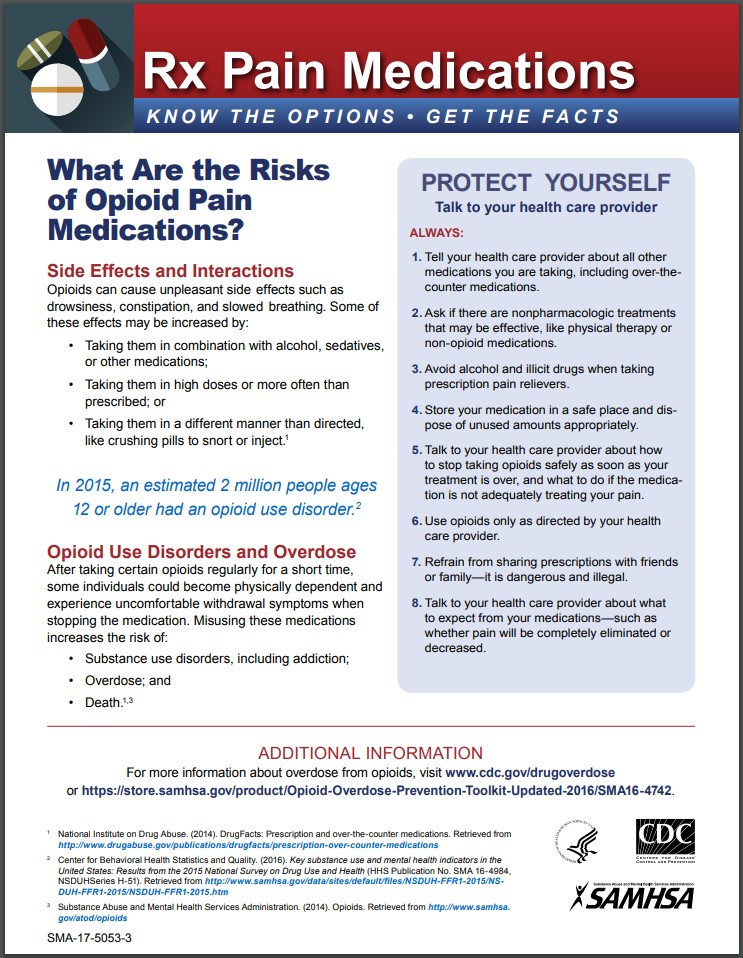 Cover of Rx Pain Medications fact sheet