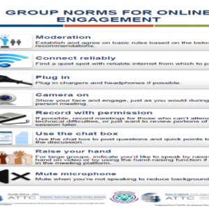 Group Norms Image