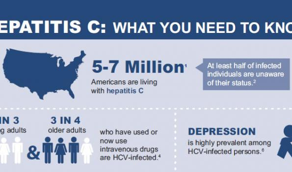 Image of top portion of Hepatitis C Infographic and Initiative Overview flyer