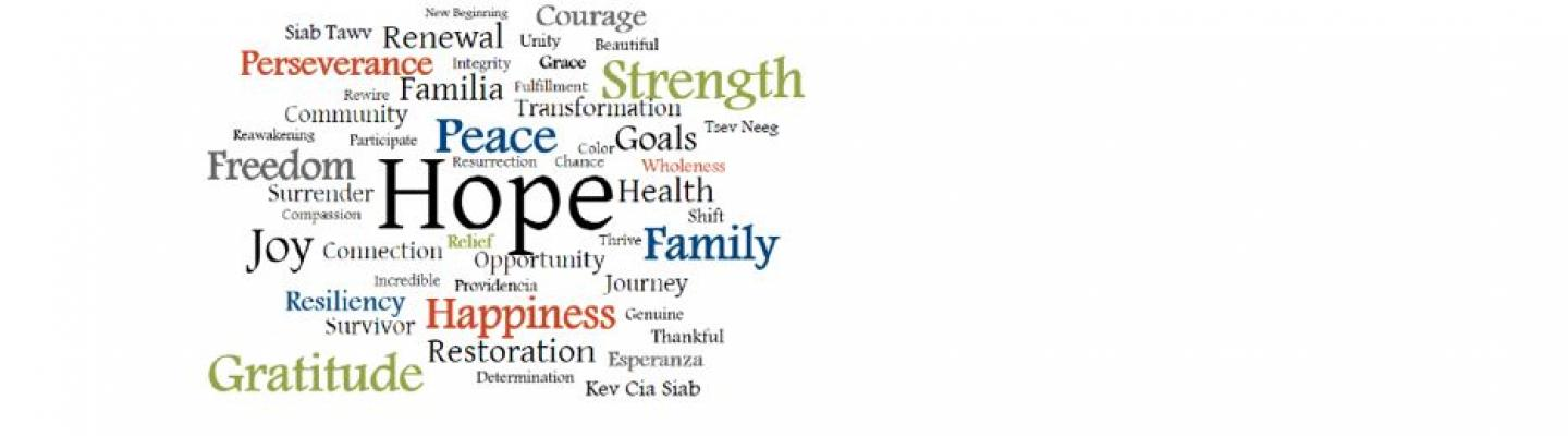 Recovery Word Cloud Image